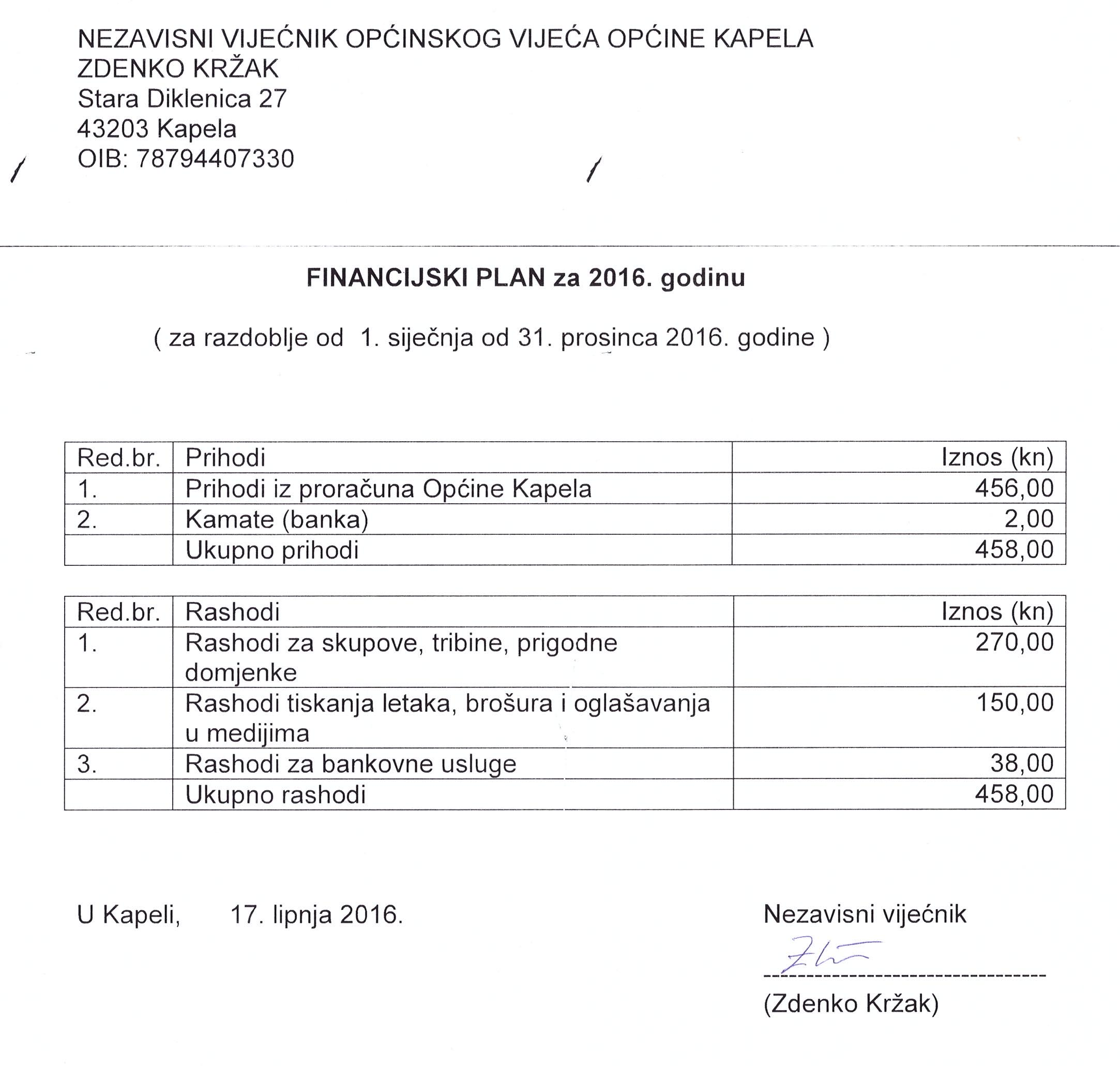 Financijski plan