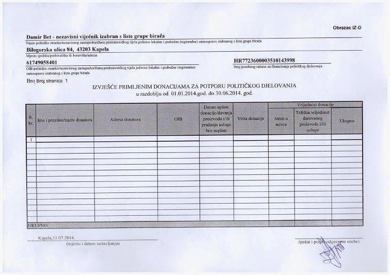Izvješće o donacijama