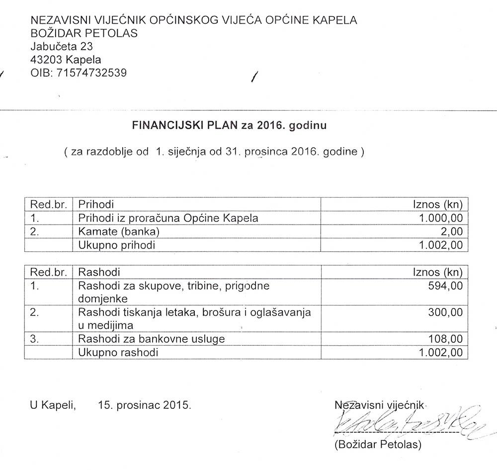 Petolas, godišnji financijski izvještaj za 2016.g.
